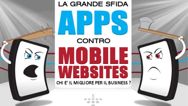 E' preferibile realizzare un sito web responsive o un' applicazione mobile nativa ?